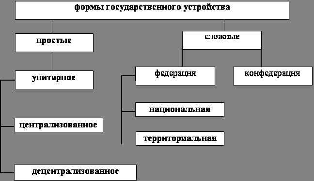 1. Понятие, признаки, задачи и