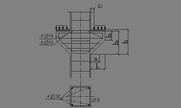Размеры площадки консоли