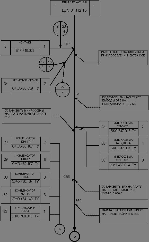 схема сборки блока