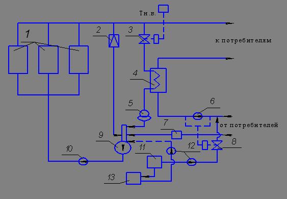 Принципиальная схема котельной