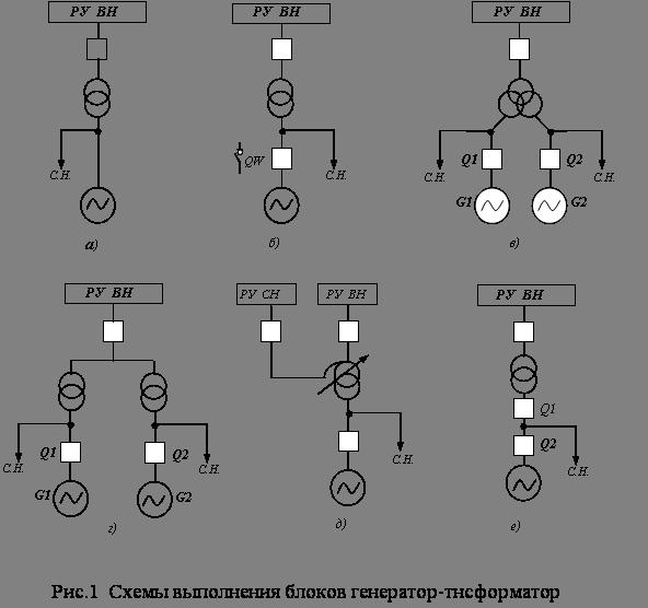 Схемы выдачи электрической мощности