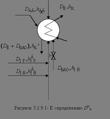 Расчёт конденсатора проводим