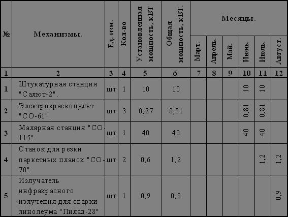 График уборки помещений образец - 0da17