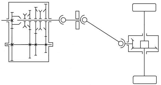 Кинематическая схема КПП и ГП.