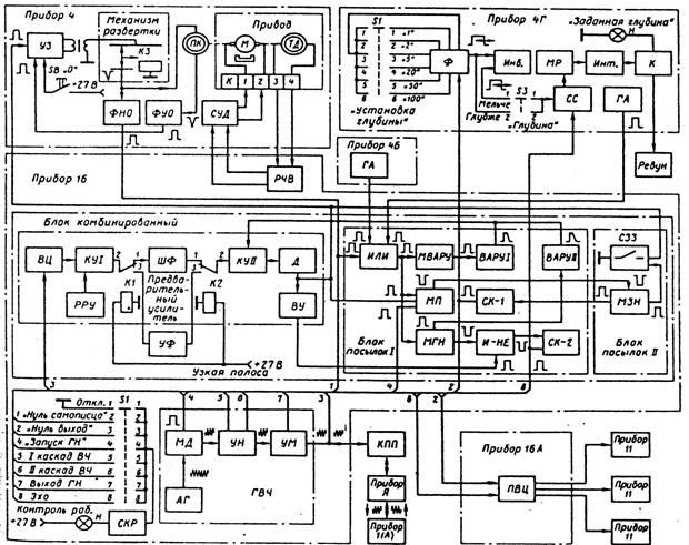 электрическая схема НЭЛ-