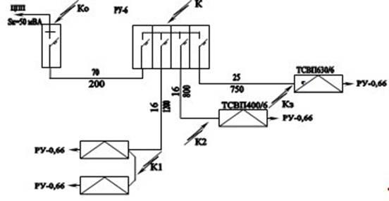 Рисунок 2.2 Расчетная схема