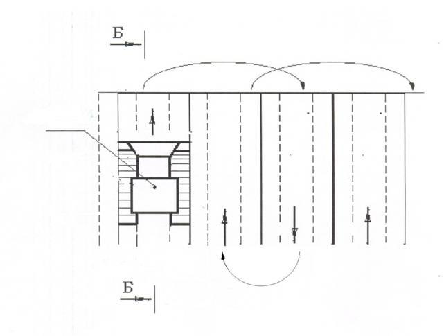 Схема движения овальная