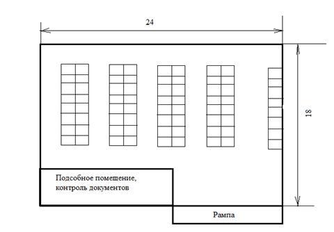 Рисунок 4 - Схема склада для